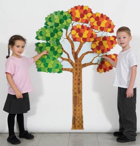 """Sieninė dekoracija """"Sezoniškumo medis"""""""